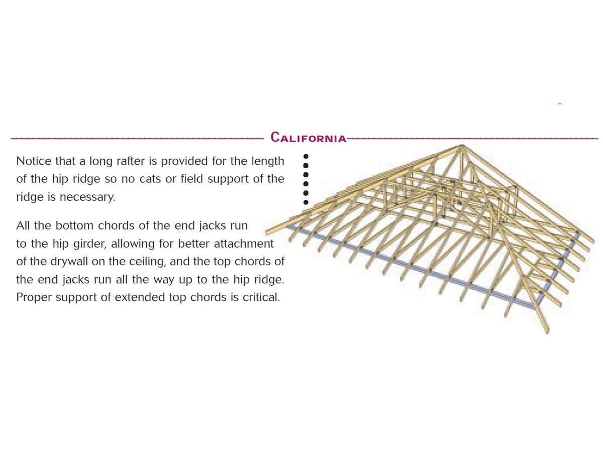 Pin hip roof truss plans pic 13 on pinterest for Pre engineered roof trusses