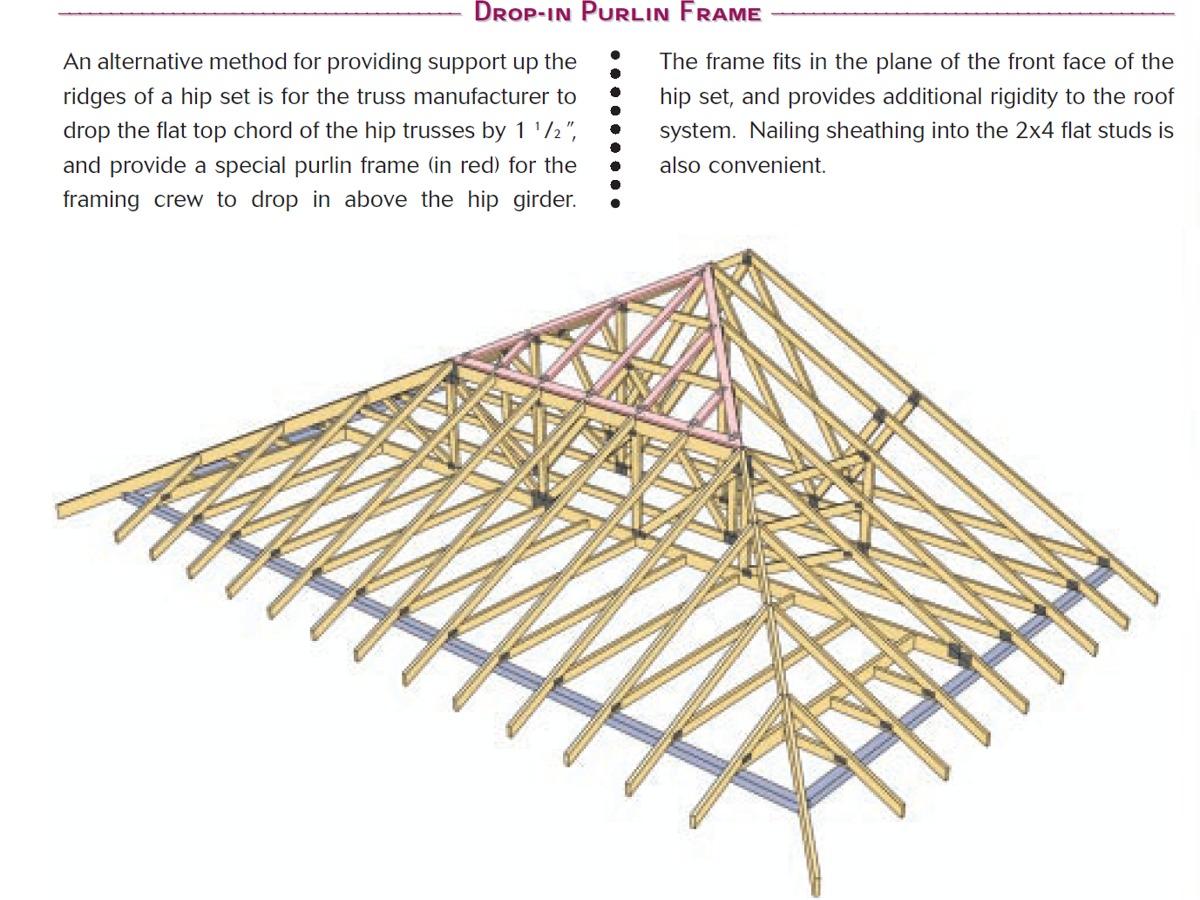 Floor Plan Requirements Hip Truss System Framing Contractor Talk