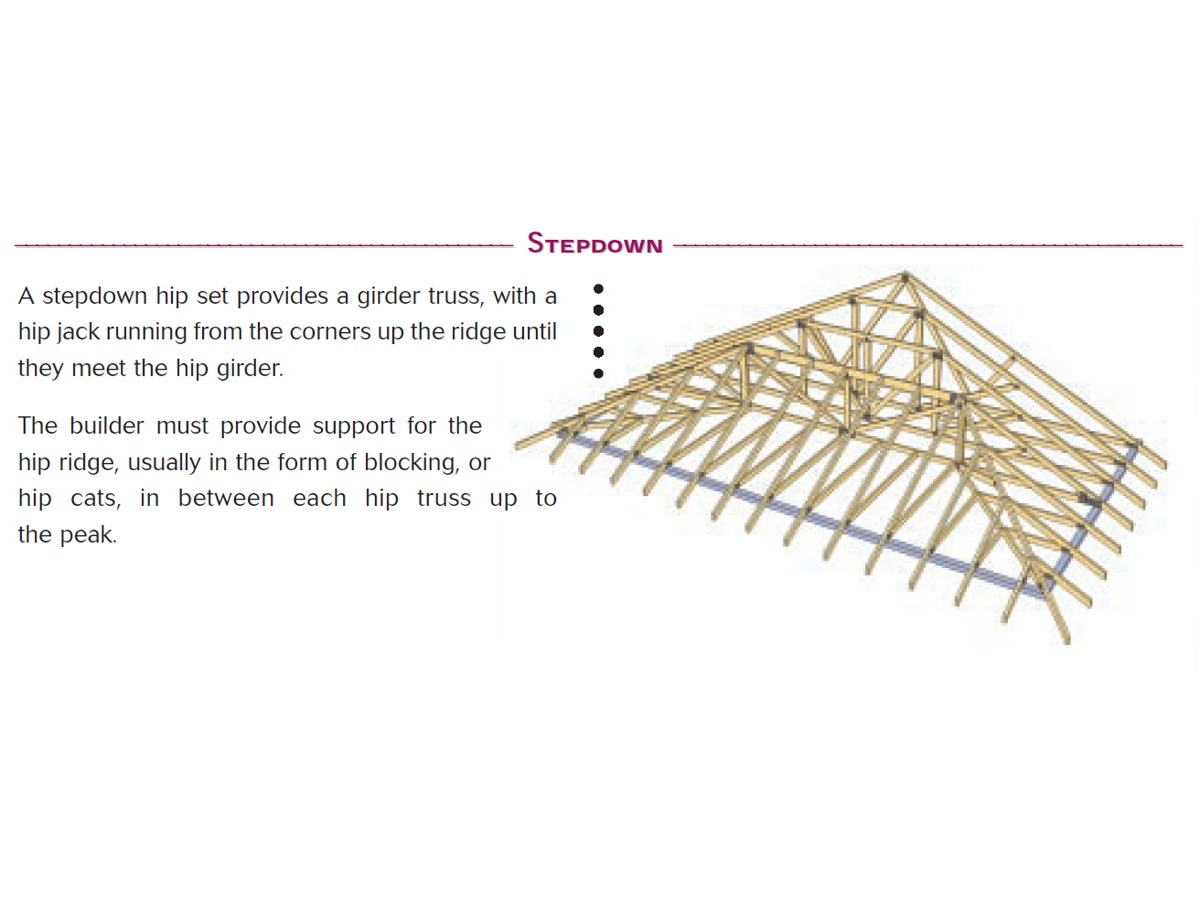 Hip Roof Truss System 28 Images Trusses The Inspector
