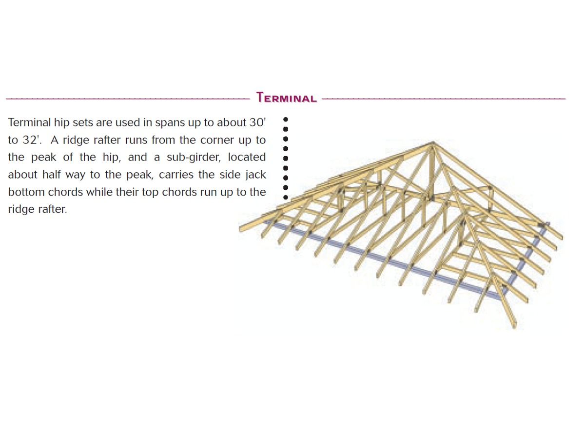 Hip Truss System - Framing - Contractor Talk