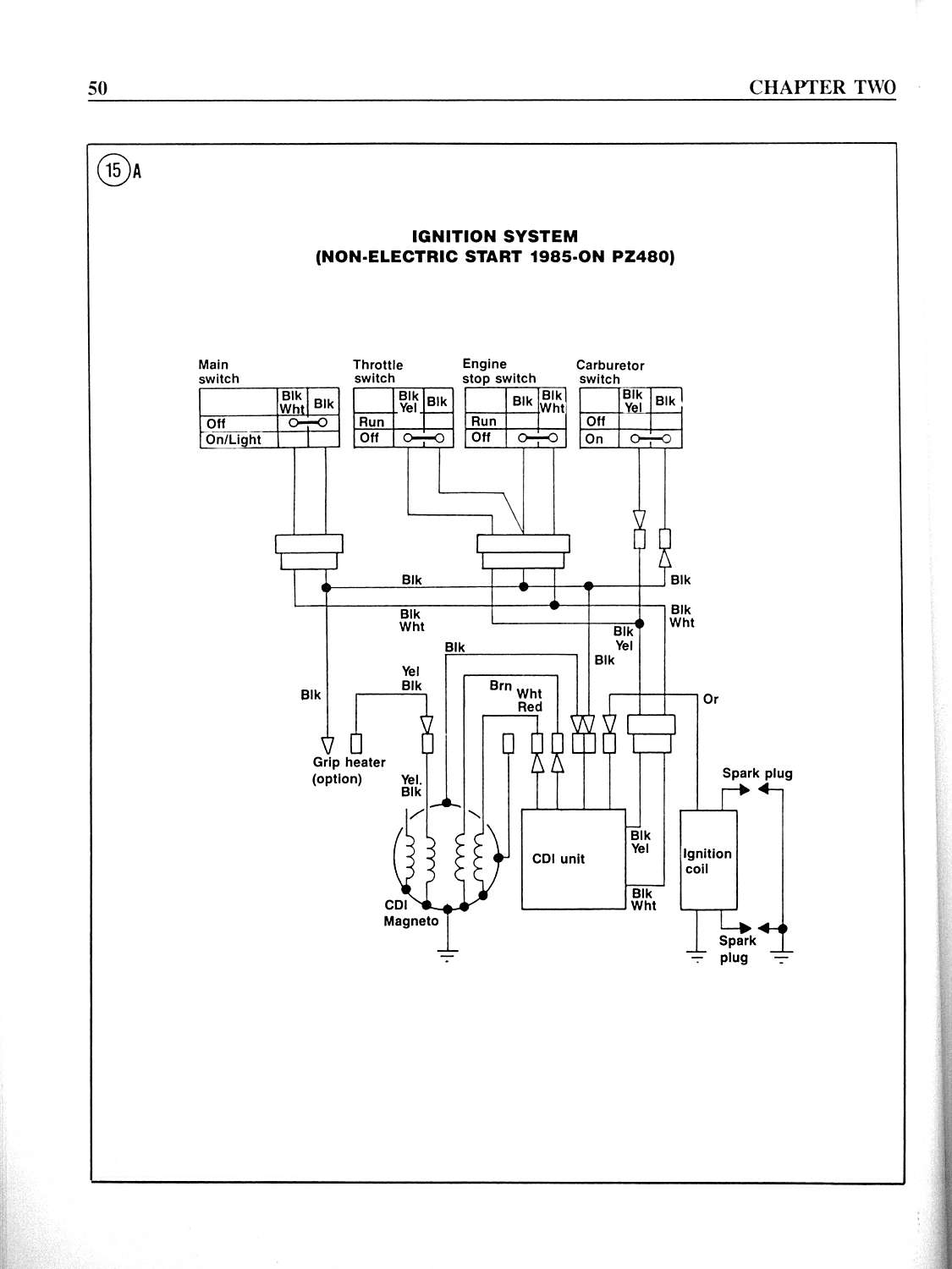 1993 yamaha phazer wiring diagram - wiring diagram ... yamaha banshee wiring harness diagram yamaha snowmobile wiring harness diagram #9
