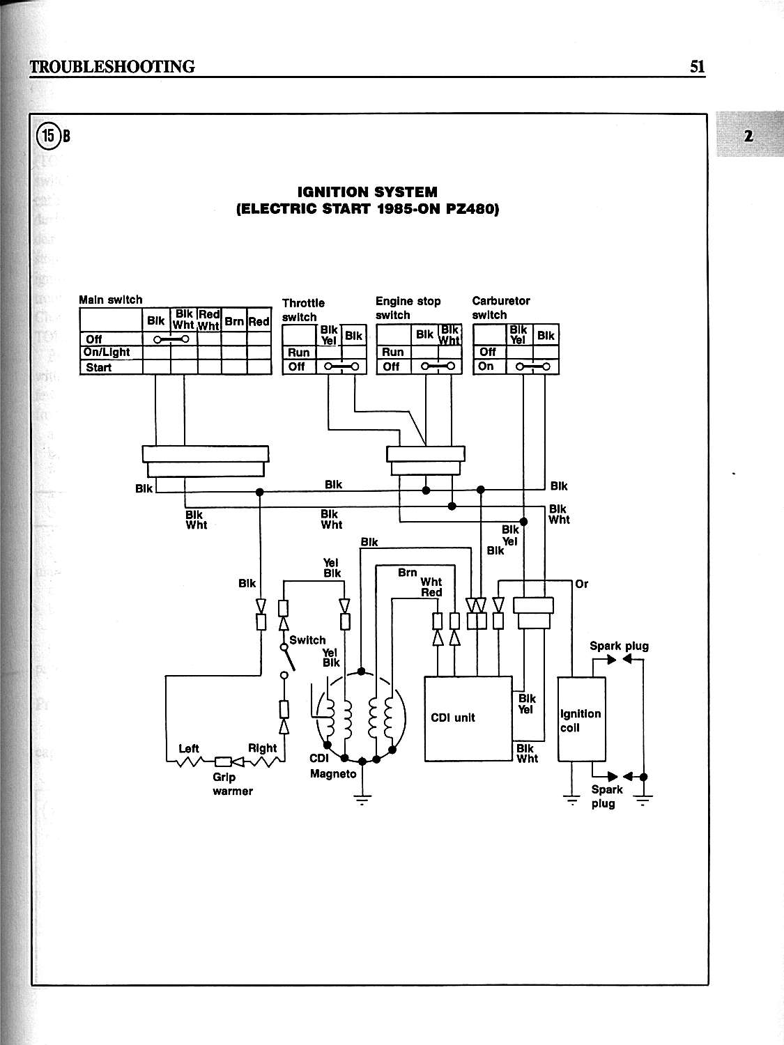 89 yamaha wiring diagrams electrical diagrams forum u2022 rh jimmellon co uk 89 yamaha warrior 350 wiring diagram