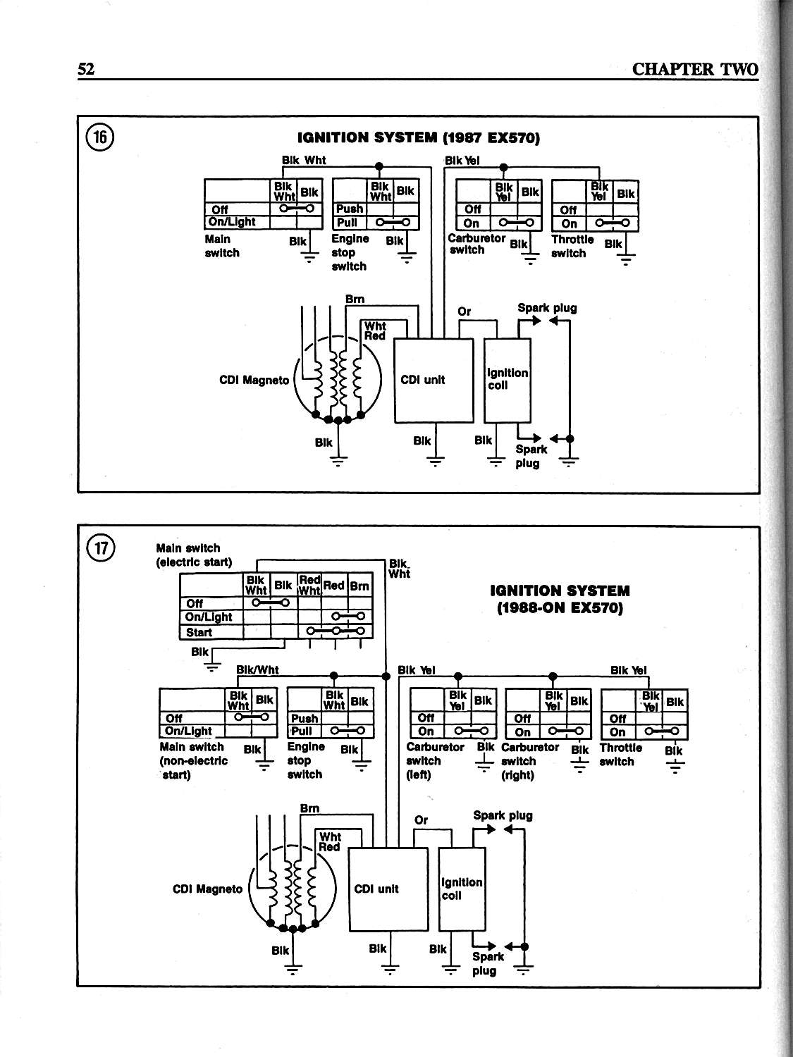 yamaha phazer wiring diagram - mitsubishi fg25 lift wiring diagram list  data schematic  santuariomadredelbuonconsiglio.it